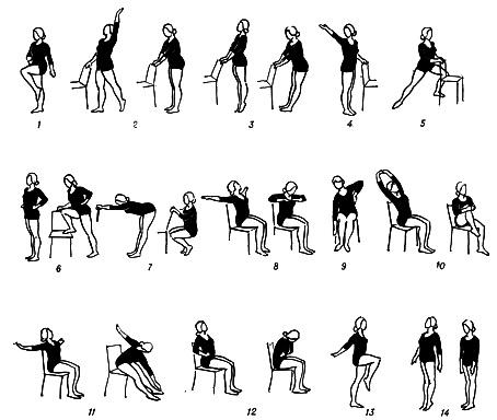 Примерный комплекс упражнений зарядка для женщин пожилого возраста